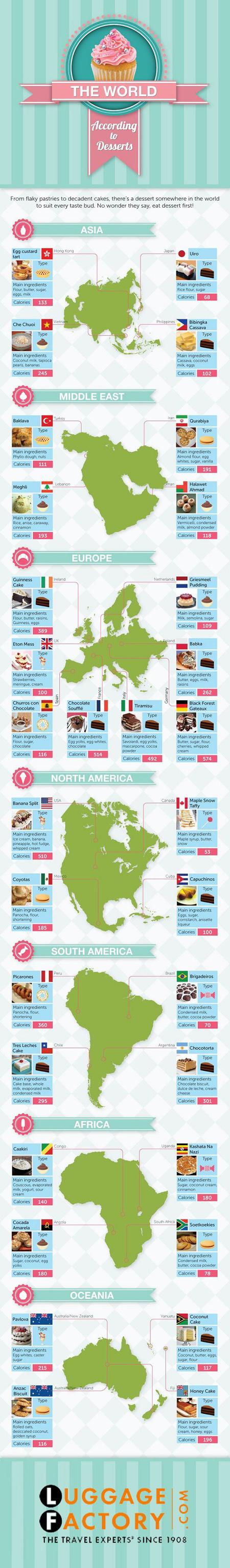 Tour du monde gourmand